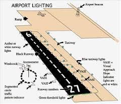 airport-runway-markings